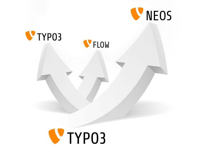 Content Management Tool Talk: TYPO3