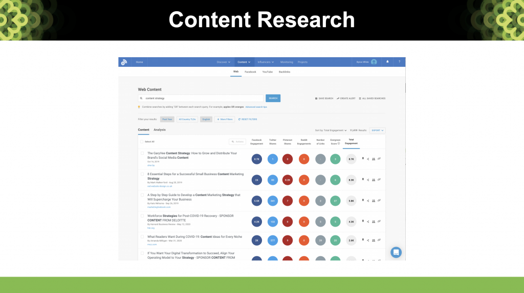 Content Topic Research